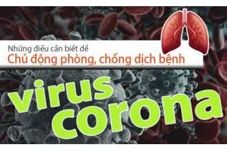 Biện pháp phòng chống dịch bệnh hô hấp cấp do Virus Corona